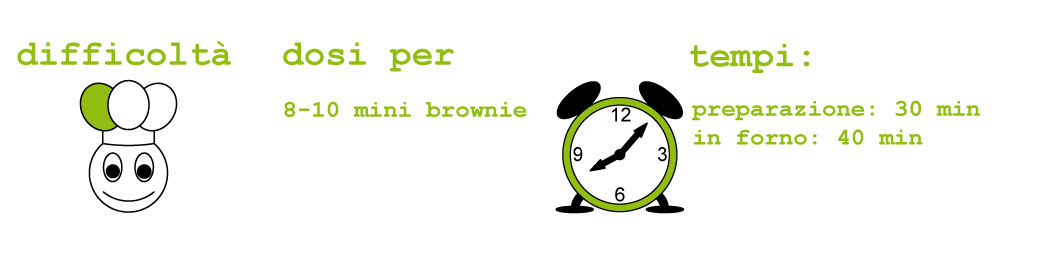 banner mini brownie